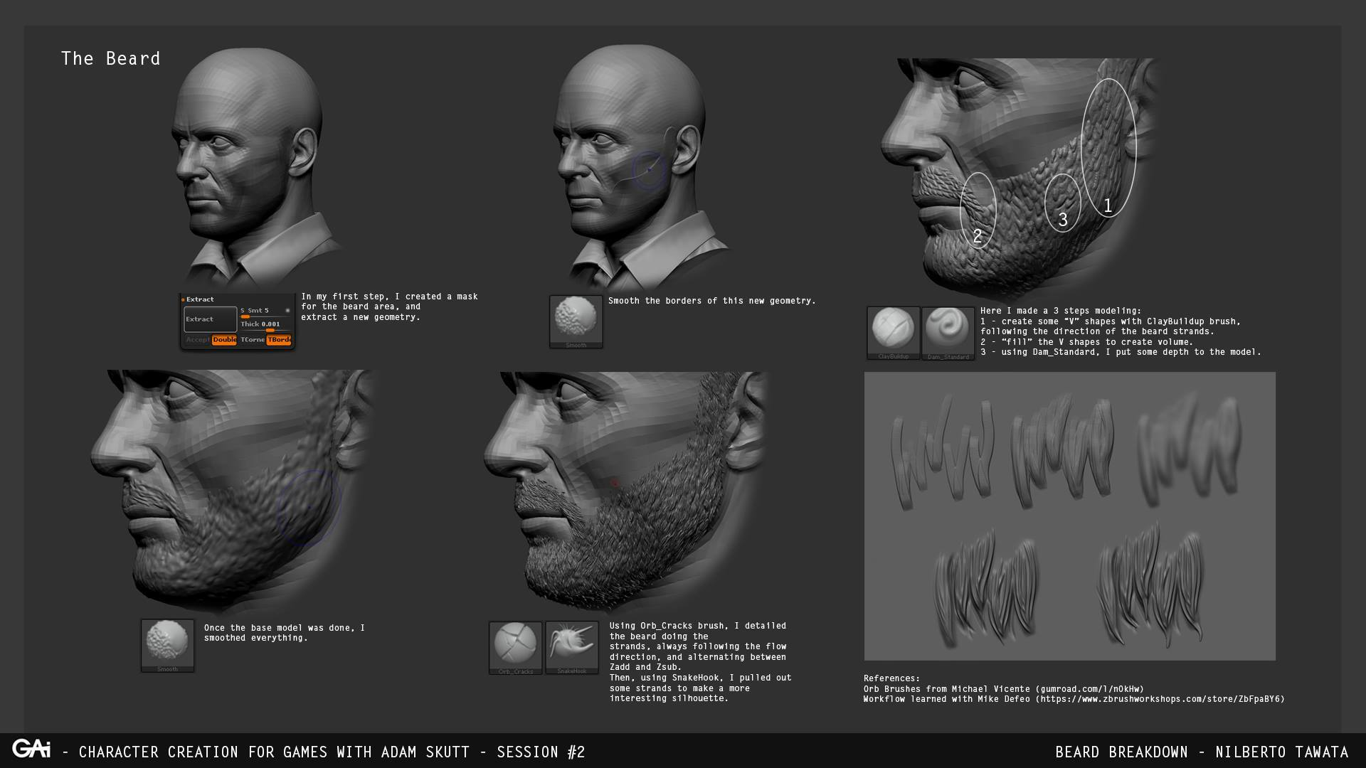Zbrush Tutorial – Sculpting Beard and Hair by Nilberto Tawata ...
