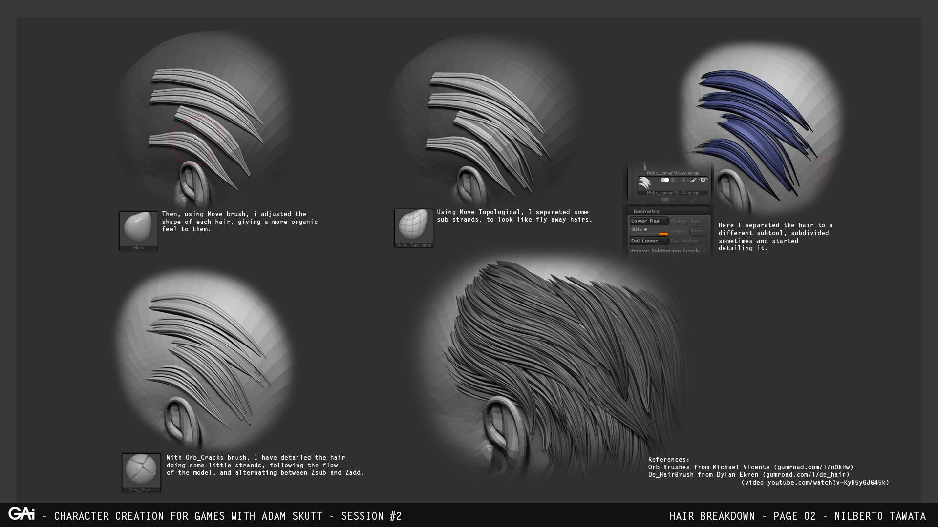 Zbrush Tutorial Sculpting Beard And Hair By Nilberto